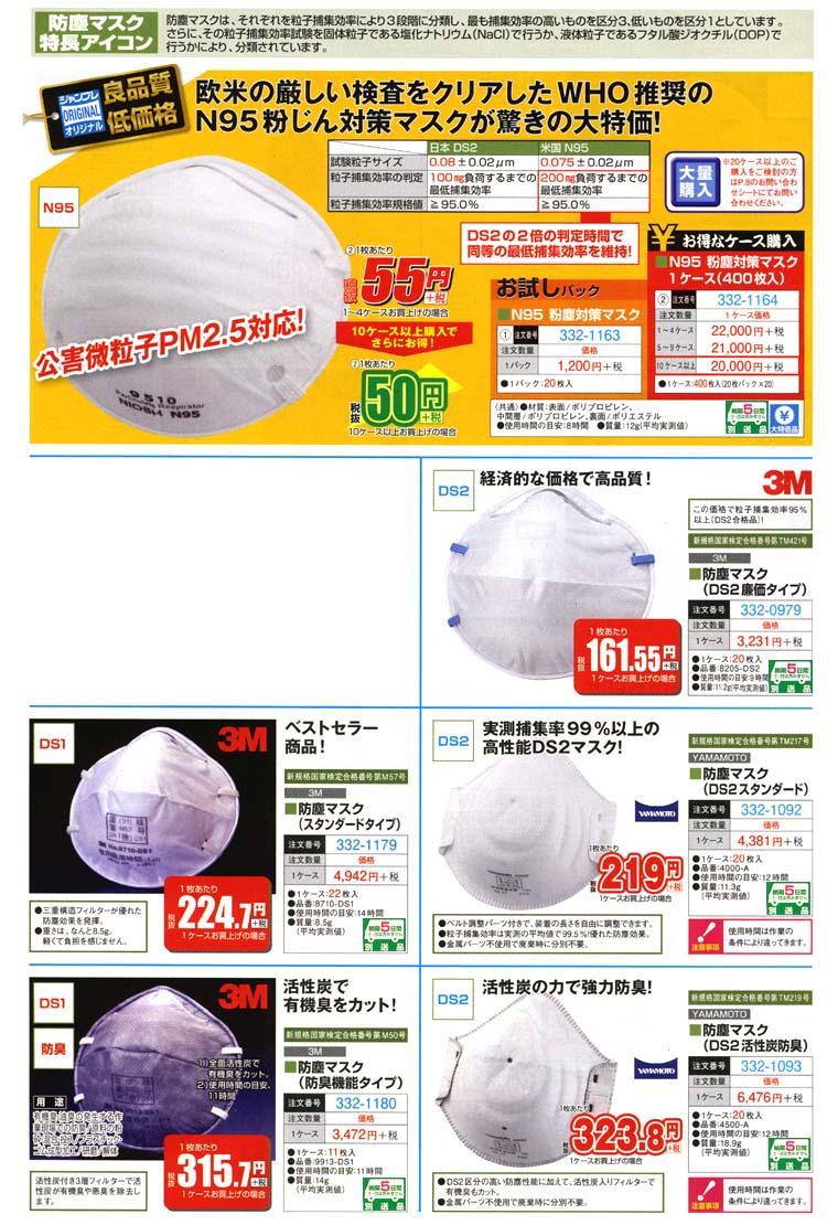 防塵マスク 微細な粉塵にも高い捕集効率を誇る防塵マスク タイプも様々。用途に合わせて。 防塵マスク