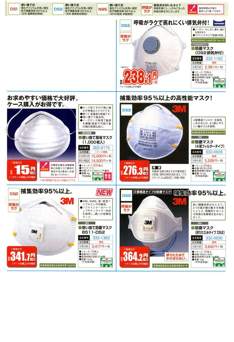 防塵マスク 防塵捕集効率95%以上を誇る高機能なマスク 折りたためてかさばらないマスクも登場 防塵マスク,使い捨て簡易マスク