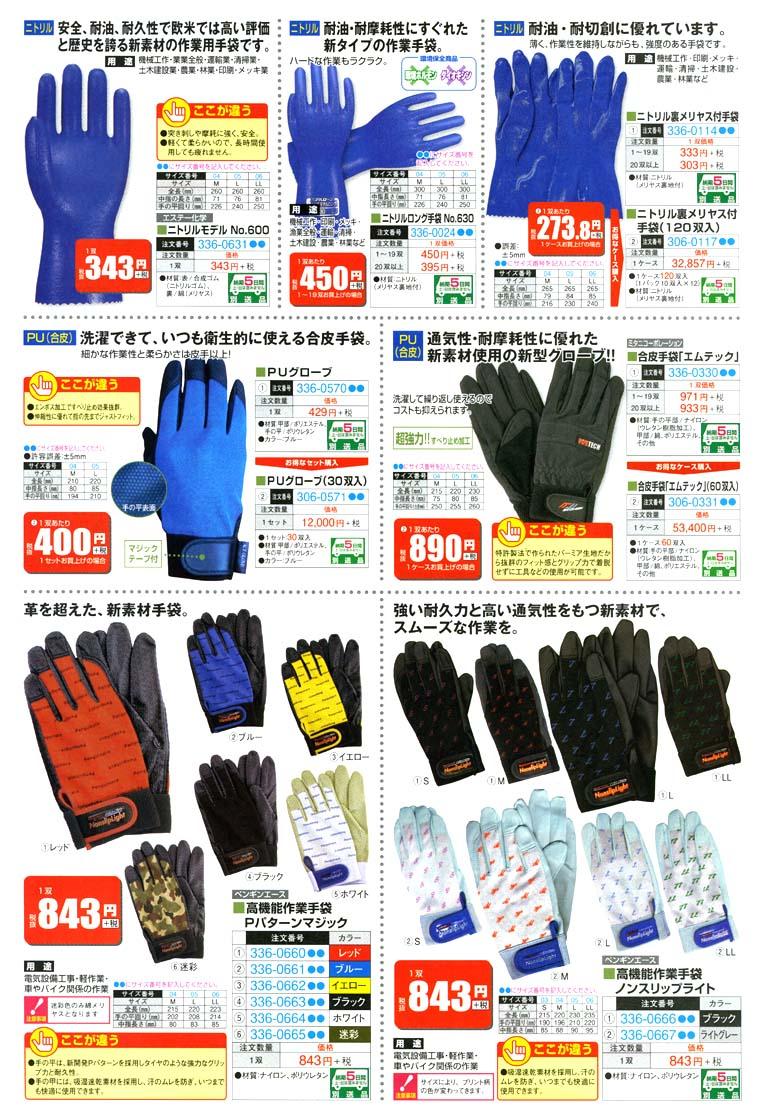 合皮製グローブ 用途にあわせて種類も豊富な作業用手袋 手首マジックテープでしっかり固定。建築・土木、農作業に。繰り返し洗えて衛生的 作業用手袋,PU